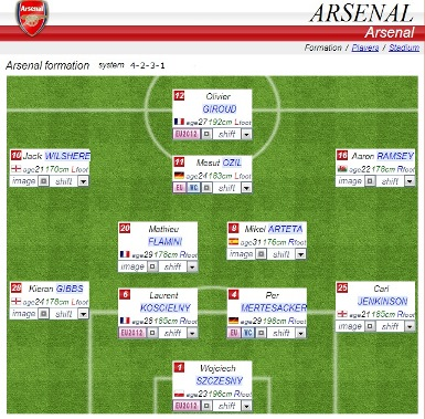 Arsenal formation 2013 2014
