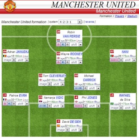 Manchester United formation 2013 2014