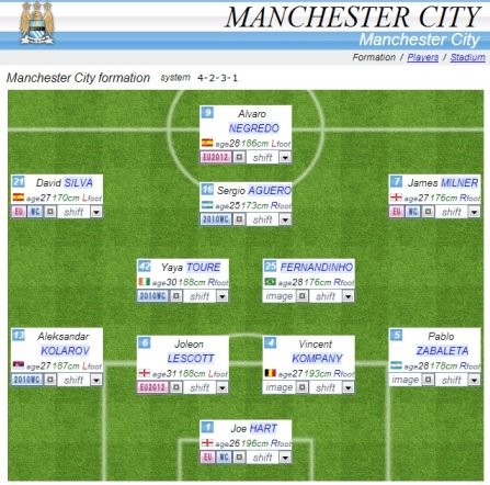 Manchester city formation 2013 2014